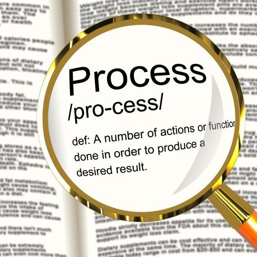 Process Definition Magnified Shows Result From Actions Or Functions
